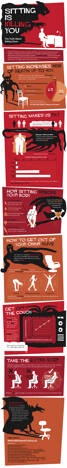 sitting-is-killing-you